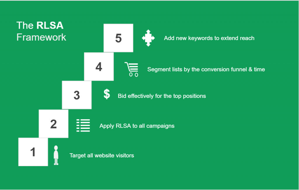 Adwords trenink 11