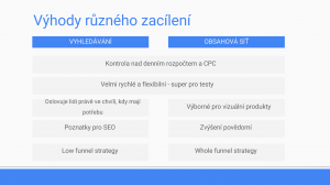 Adwords trenink 2