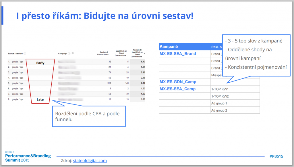 Adwords trenink 9